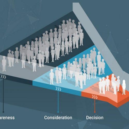 Rinkodaros vaidmuo verslo įmonės veikloje - Digital touch skaitmeninės rinkodaros paslaugos