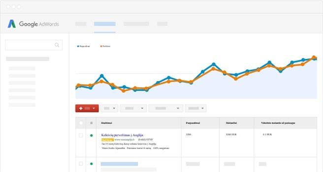 Google Ads reklamos paslaugos Digital Touch