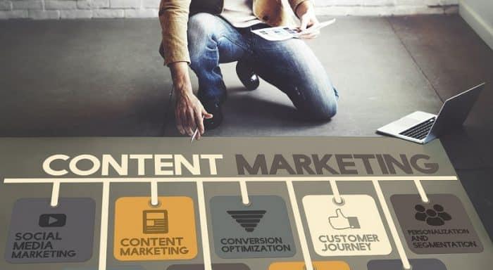 Sėkmingos B2B turinio rinkodaros organizavimo principai